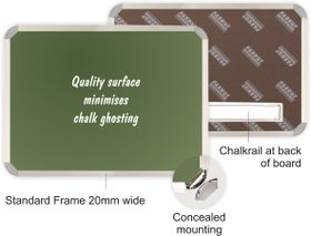 Parrot Chalk Board - Non Magnetic 1500 x 900mm