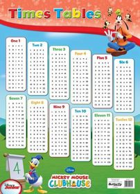 Butterfly Wallchart - Mickey Mouse Times Tables