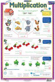 Marlin Kids Chart - Multiplication