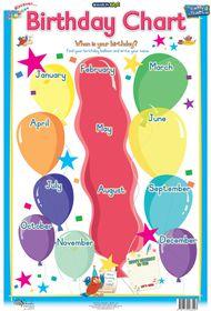 Marlin Kids Chart - Birthday