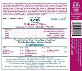 Borchev, Nikolay / Dahlin, Anders J. / Hallenberg, Ann / Invernizzi, Roberta - Ritorno Di Tobia (CD)